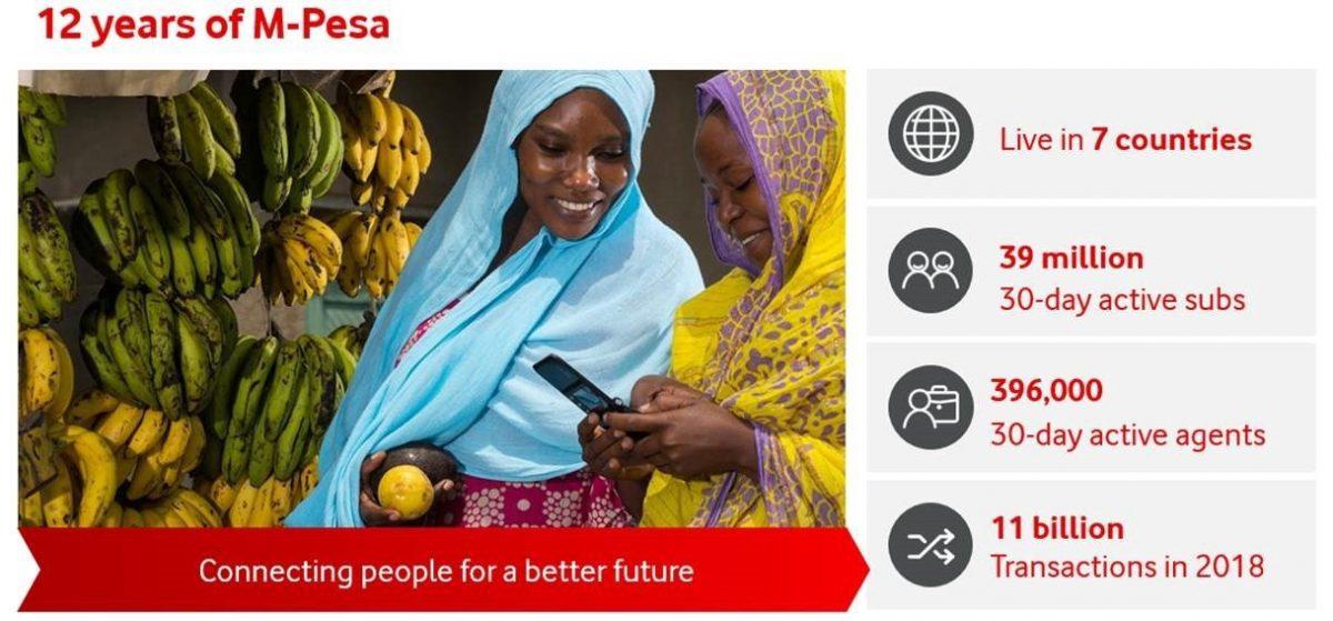 Layanan Jasa keuangan seluler Di Afrika